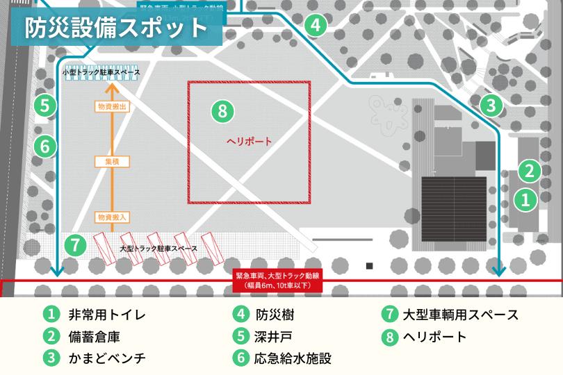 イケ・サンパーク 防災設備